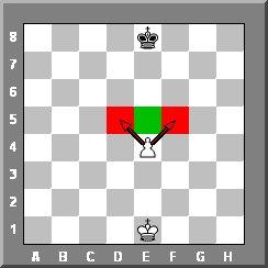 Schach Bauer Schlagen Im Vorbeigehen